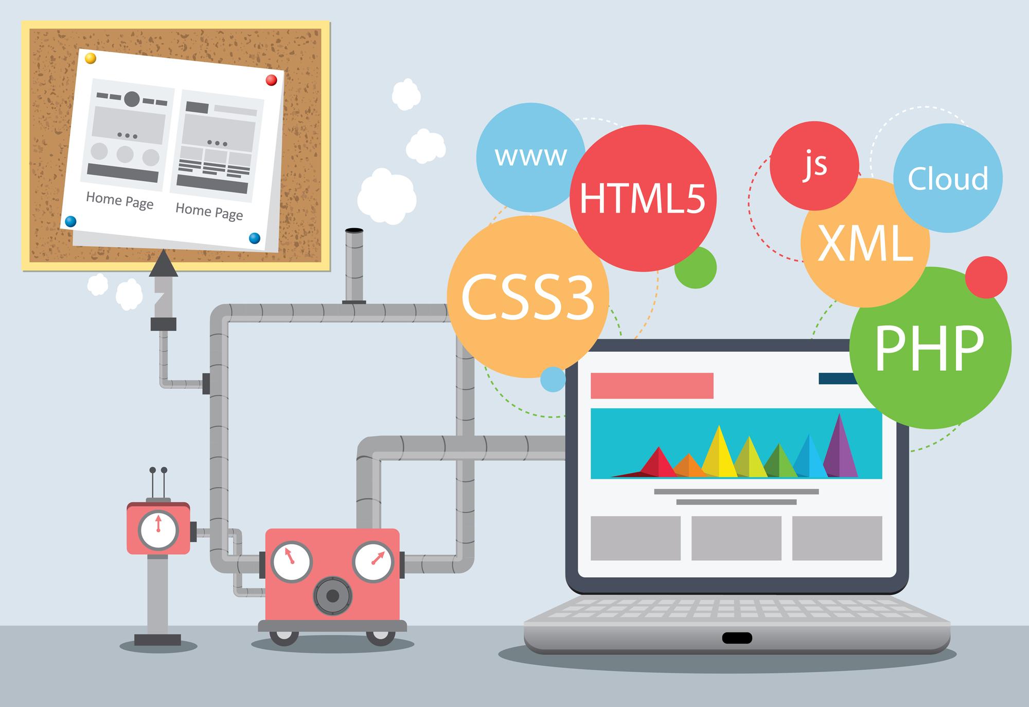 Website Builder Vancouver 39 S Best Website Developers
