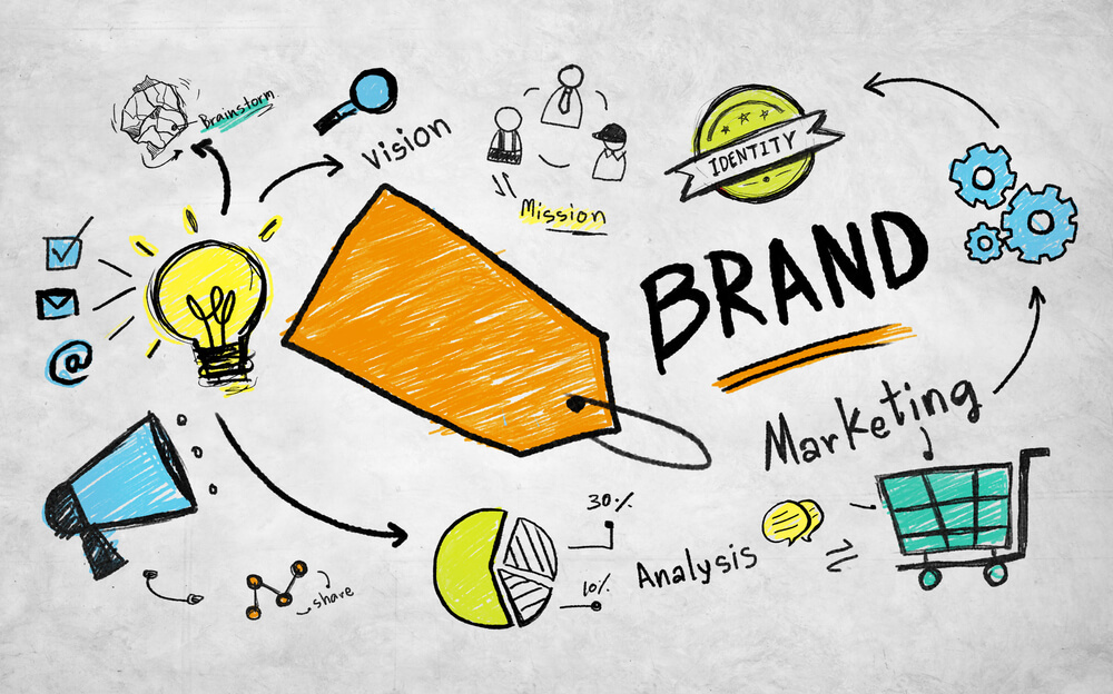 Brand Building and PPC Services in Canada