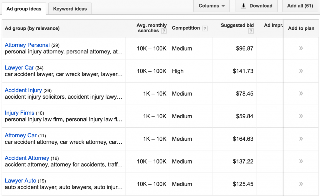 Keywords AdWords lawyers